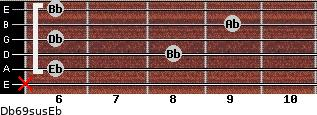 Db6/9sus/Eb for guitar on frets x, 6, 8, 6, 9, 6