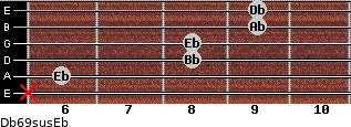 Db6/9sus/Eb for guitar on frets x, 6, 8, 8, 9, 9