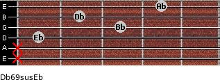 Db6/9sus/Eb for guitar on frets x, x, 1, 3, 2, 4