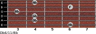 Db6/11/Bb for guitar on frets 6, 4, 4, 3, 6, 4