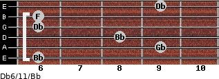 Db6/11/Bb for guitar on frets 6, 9, 8, 6, 6, 9