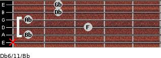 Db6/11/Bb for guitar on frets x, 1, 3, 1, 2, 2