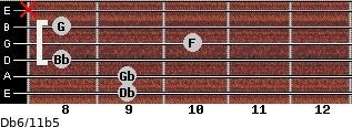Db6/11b5 for guitar on frets 9, 9, 8, 10, 8, x