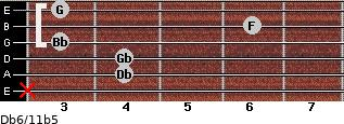 Db6/11b5 for guitar on frets x, 4, 4, 3, 6, 3