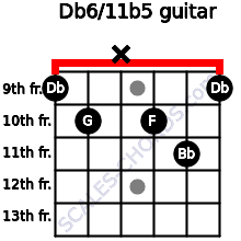 Db6/11b5 for guitar on frets 9, 10, x, 10, 11, 9