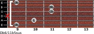 Db6/11b5sus for guitar on frets 9, 10, x, 11, 11, 9