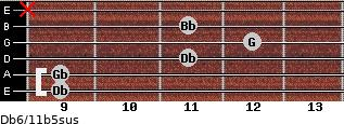 Db6/11b5sus for guitar on frets 9, 9, 11, 12, 11, x