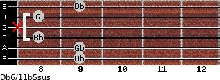 Db6/11b5sus for guitar on frets 9, 9, 8, x, 8, 9