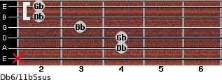 Db6/11b5sus for guitar on frets x, 4, 4, 3, 2, 2