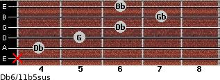 Db6/11b5sus for guitar on frets x, 4, 5, 6, 7, 6