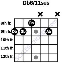 Db6/11sus for guitar on frets 9, 9, 8, x, 9, x