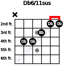 Db6/11sus for guitar on frets x, 4, 4, 3, 2, 2