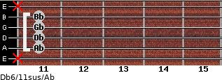 Db6/11sus/Ab for guitar on frets x, 11, 11, 11, 11, x
