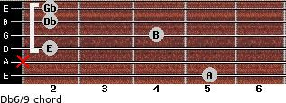 Db6/9 for guitar on frets 5, x, 2, 4, 2, 2