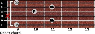 Db6/9 for guitar on frets 9, 11, x, 10, 11, 9