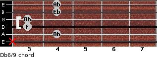 Db6/9 for guitar on frets x, 4, 3, 3, 4, 4
