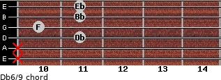 Db6/9 for guitar on frets x, x, 11, 10, 11, 11