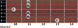 Db6/9/F for guitar on frets 13, 11, 11, 10, 11, 11