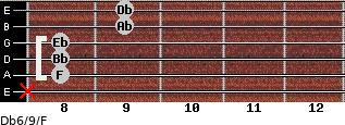 Db6/9/F for guitar on frets x, 8, 8, 8, 9, 9