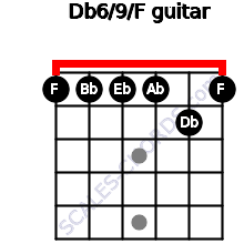 Db6/9/F for guitar on frets 1, 1, 1, 1, 2, 1