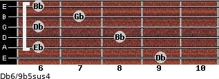 Db6/9b5sus4 for guitar on frets 9, 6, 8, 6, 7, 6