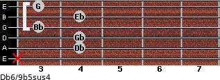 Db6/9b5sus4 for guitar on frets x, 4, 4, 3, 4, 3