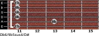 Db6/9b5sus4/D# for guitar on frets 11, 13, 11, 11, 11, 11