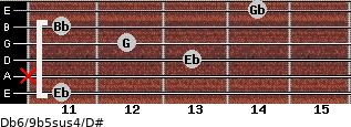 Db6/9b5sus4/D# for guitar on frets 11, x, 13, 12, 11, 14
