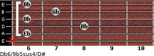 Db6/9b5sus4/D# for guitar on frets x, 6, 8, 6, 7, 6