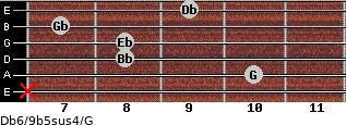 Db6/9b5sus4/G for guitar on frets x, 10, 8, 8, 7, 9