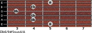 Db6/9#5sus4/A for guitar on frets 5, 4, 4, 3, 4, 5