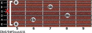 Db6/9#5sus4/A for guitar on frets 5, 6, 8, x, 7, 5