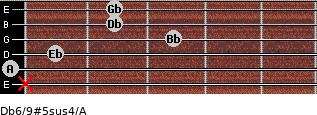 Db6/9#5sus4/A for guitar on frets x, 0, 1, 3, 2, 2