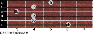 Db6/9#5sus4/A# for guitar on frets 6, 4, 4, 3, 4, 5