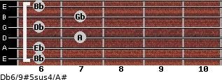 Db6/9#5sus4/A# for guitar on frets 6, 6, 7, 6, 7, 6