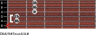 Db6/9#5sus4/A# for guitar on frets x, 1, 1, 2, 2, 2