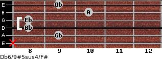 Db6/9#5sus4/F# for guitar on frets x, 9, 8, 8, 10, 9