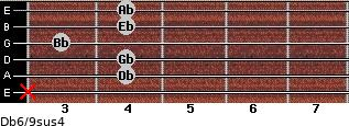 Db6/9sus4 for guitar on frets x, 4, 4, 3, 4, 4