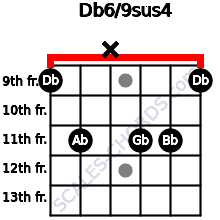 Db6/9sus4 for guitar on frets 9, 11, x, 11, 11, 9