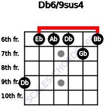 Db6/9sus4 for guitar on frets 9, 6, 6, 6, 7, 6