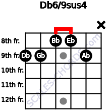 Db6/9sus4 for guitar on frets 9, 9, 8, 8, 9, x
