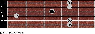 Db6/9sus4/Ab for guitar on frets 4, 4, 1, 3, 4, 4