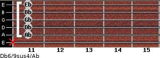 Db6/9sus4/Ab for guitar on frets x, 11, 11, 11, 11, 11