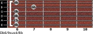 Db6/9sus4/Bb for guitar on frets 6, 6, 6, 6, 7, 6
