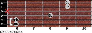Db6/9sus4/Bb for guitar on frets 6, 6, 8, x, 9, 9