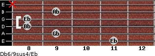 Db6/9sus4/Eb for guitar on frets 11, 9, 8, 8, 9, x