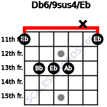 Db6/9sus4/Eb for guitar on frets 11, 13, 13, 13, x, 11