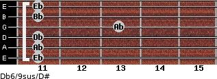Db6/9sus/D# for guitar on frets 11, 11, 11, 13, 11, 11