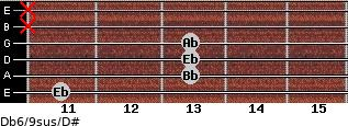 Db6/9sus/D# for guitar on frets 11, 13, 13, 13, x, x