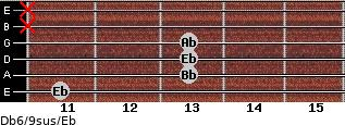 Db6/9sus/Eb for guitar on frets 11, 13, 13, 13, x, x